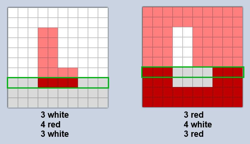 L pattern B