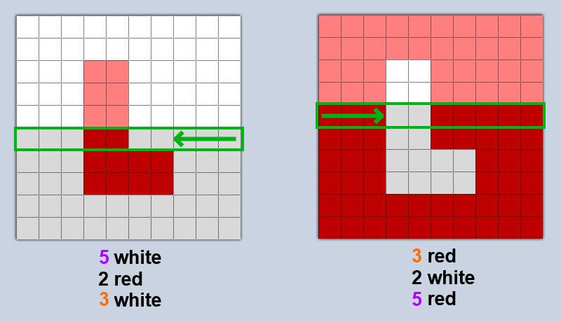 L pattern C